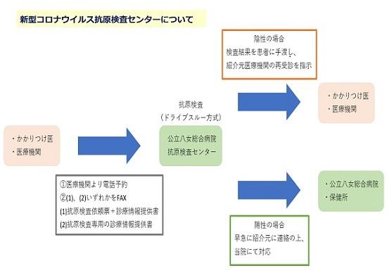 20200925_henyu_kogenkensasenta_hp2.jpg