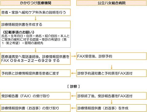 kanwa_shinsathu002.jpg