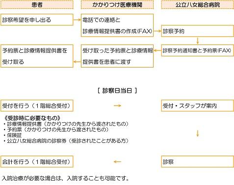 kanwa_shinsathu_01.jpg